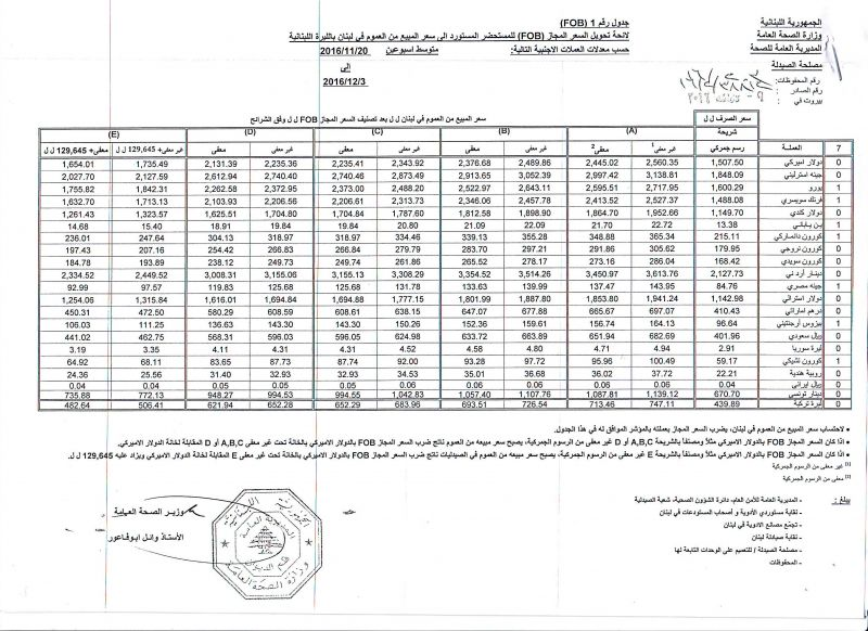 72fb376772853 ... المستورد إلى سعر المبيع من العموم في لبنان بالليرة اللبنانية حسب معدلات  العملات الأجنبية  متوسط أسبوعين من 20 11 2016 إلى ...